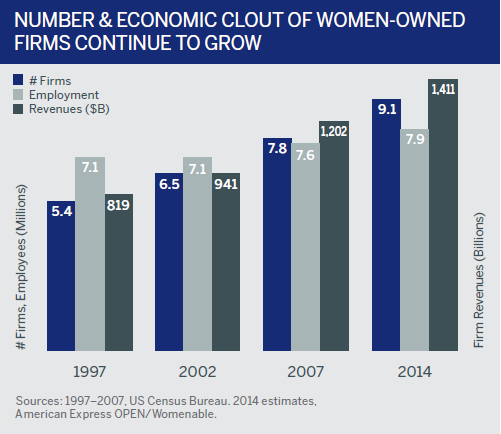 1_number_of_women_owned_businesses